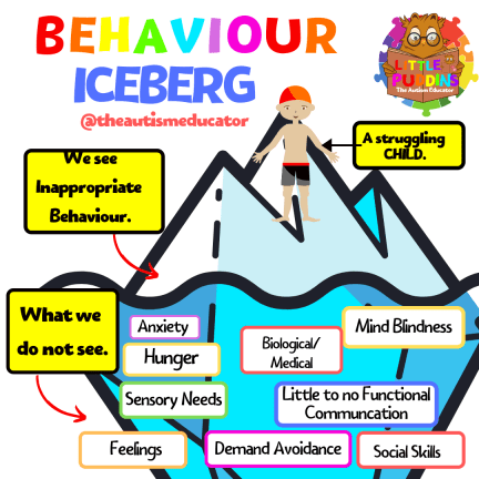 behavior-iceberg-autism