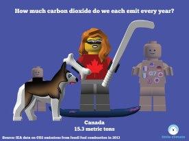 Carbon emissions per capita per person using minfigs - Canada