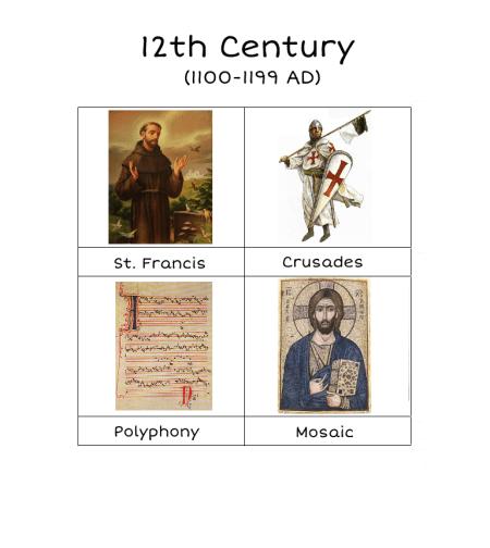 12th century - Wall Timeline Printable