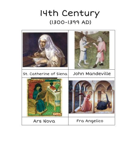 14th Century - Wall Timeline Printable