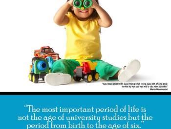 Hiểu đúng về Phương pháp Montessori