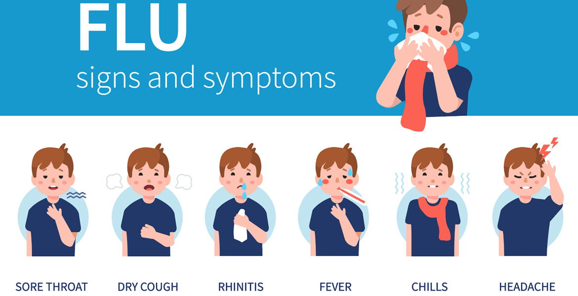 Child has Flu Symptoms | Kid Influenza Treatment | Urgent Care near me