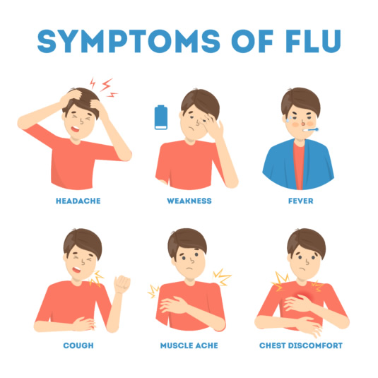 Flu Symptoms Kids | Pediatric Urgent Care | Pediatric clinic near me