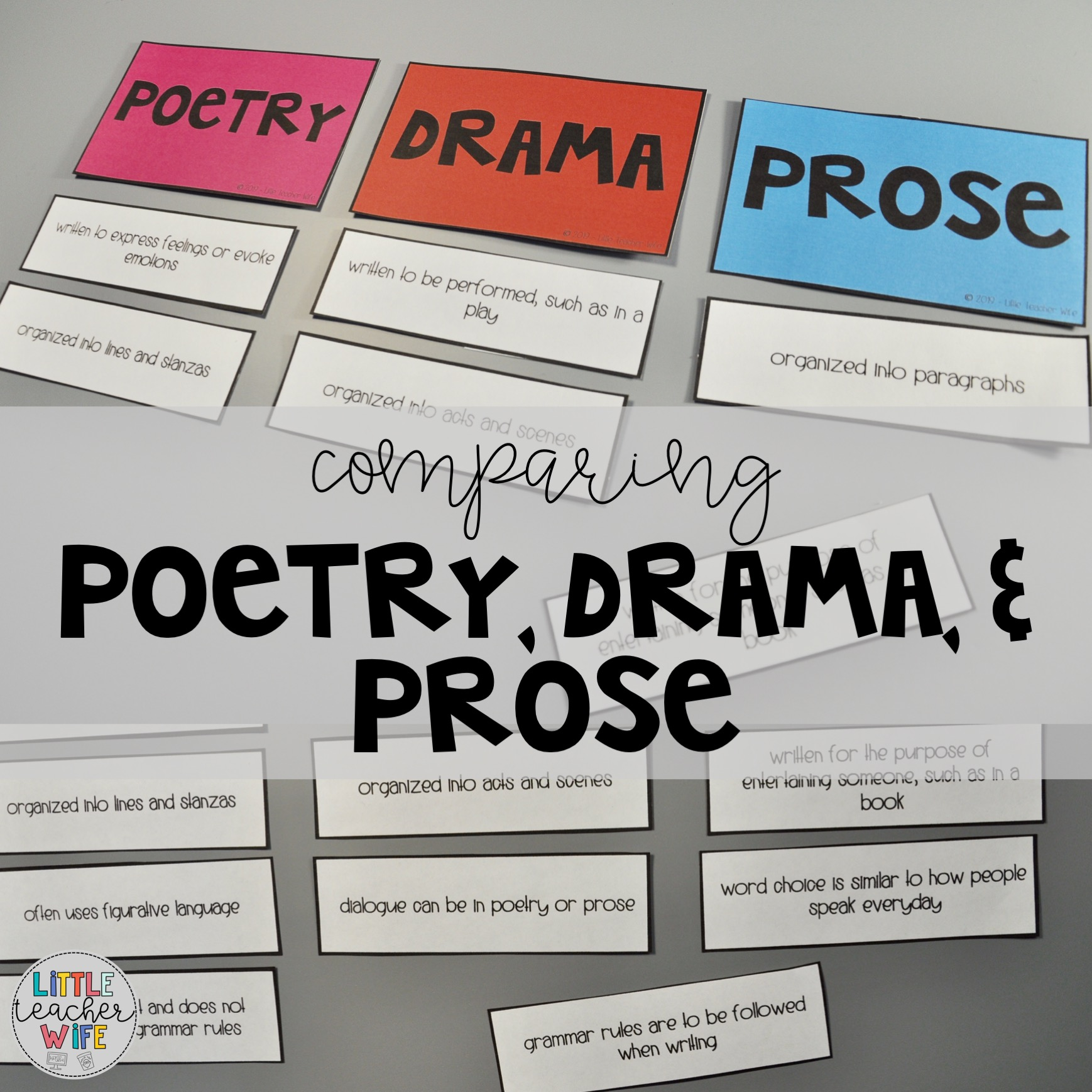 Worksheet Poetry Drama