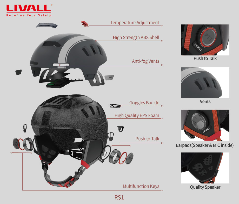 - tech2 - Livall RS1 Smart Ski and Snowboard Helmet