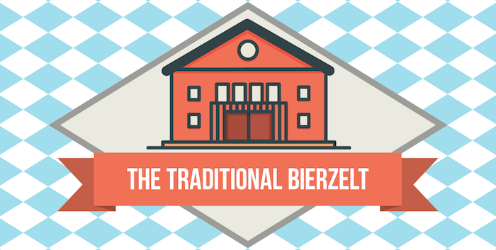 Illustration of a traditional bierzelt, beer tent at Oktoberfest