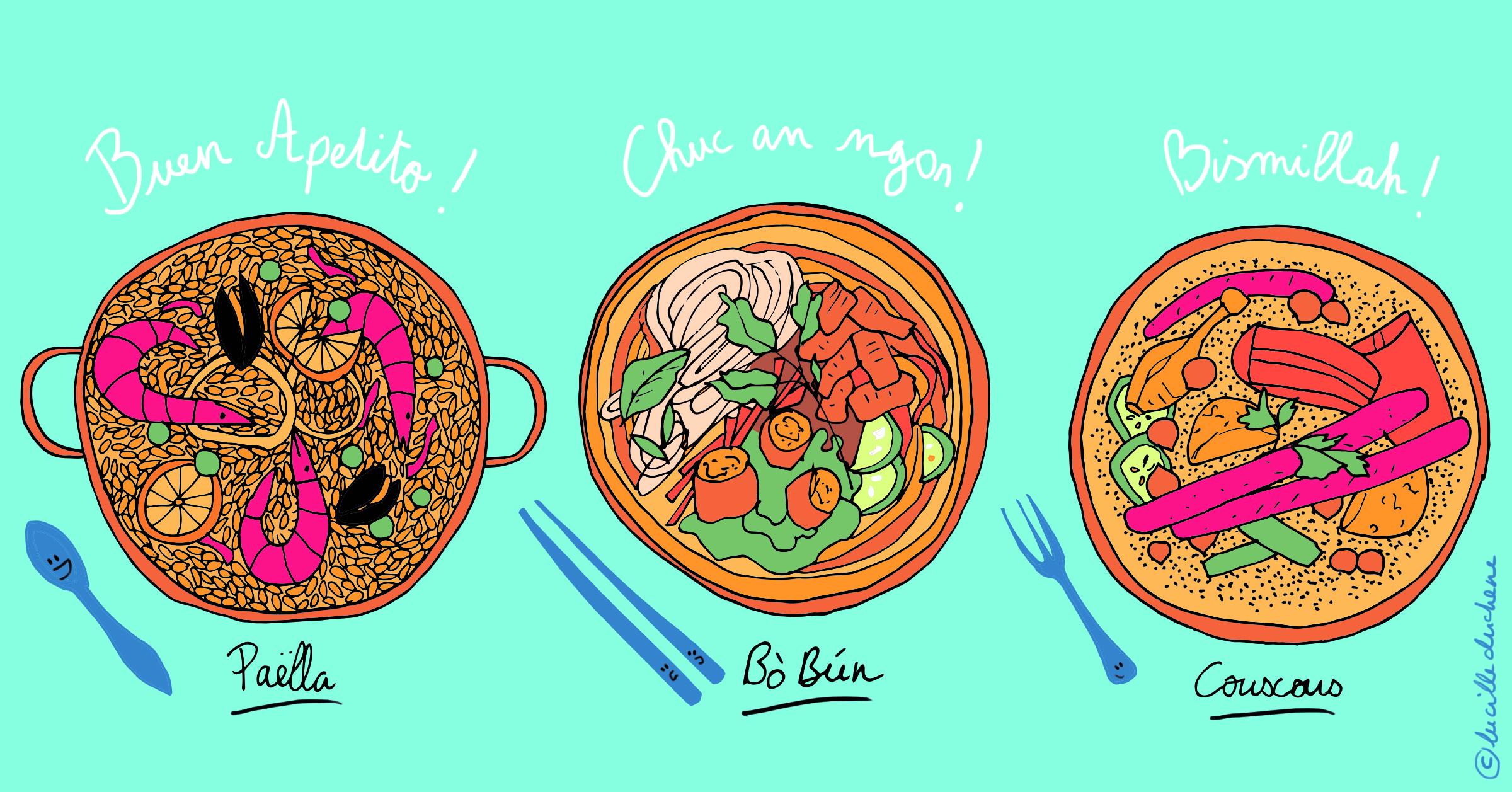 Apprenez le nom des plats dans votre langue natale
