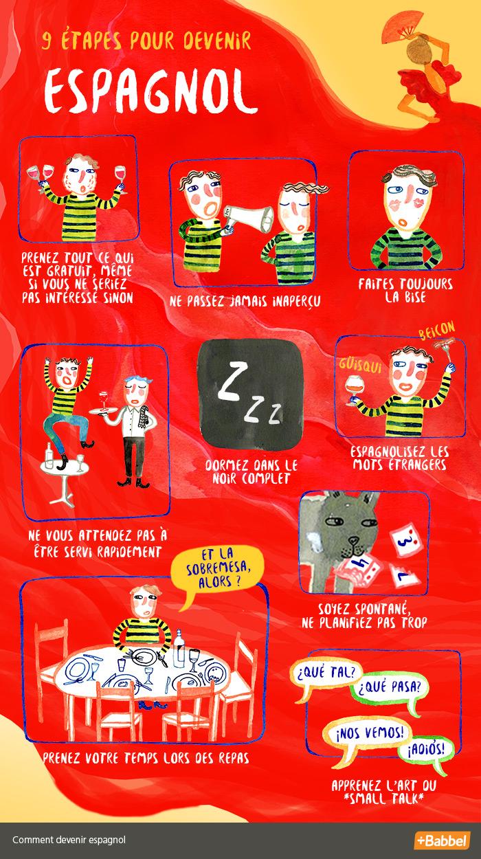 Comment devenir Espagnol en 9 étapes