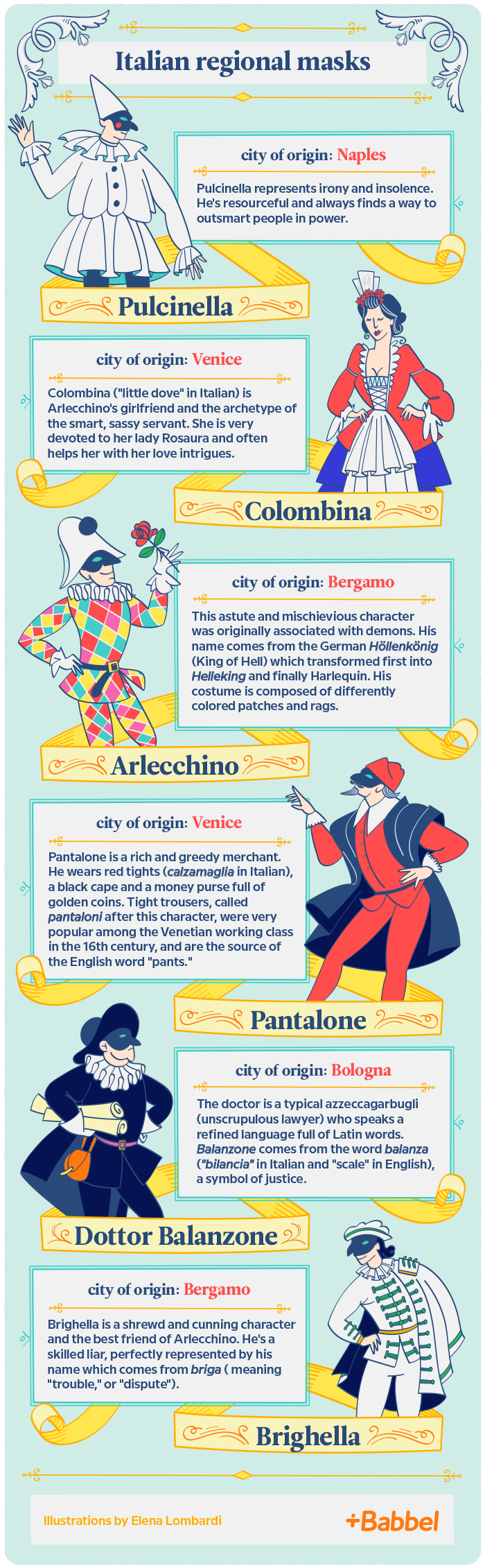 11 fabulous italian expressions and how to use them babbel magazine solutioingenieria Image collections