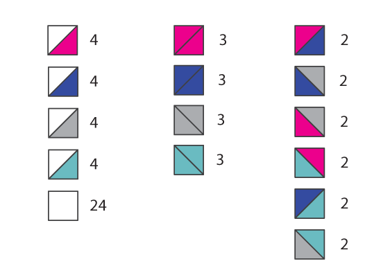 quilt tutorial graphic