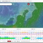 SUPにおける波、風の情報はwindy、なみある、tenki.jpでチェックする。