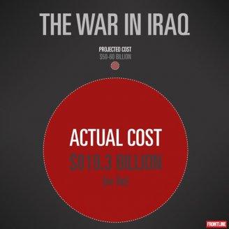 Frontline calculator Iraq photo