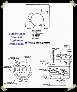 Test points and schematic diagram for a whirlpool-built mo