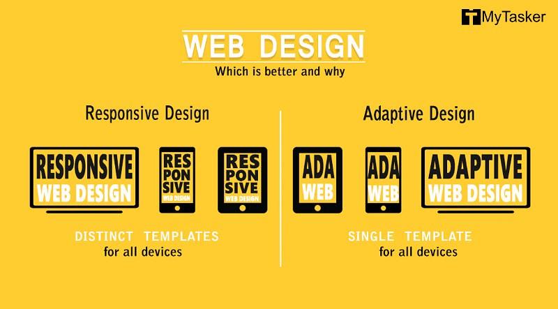 行動網站傻傻搞不清?RWD響應式網站 vs AWD自適應式網站