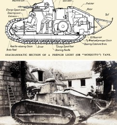 diagram of internal layout of french renault ft 17 char mitrailleur mosquito tank [ 823 x 1024 Pixel ]