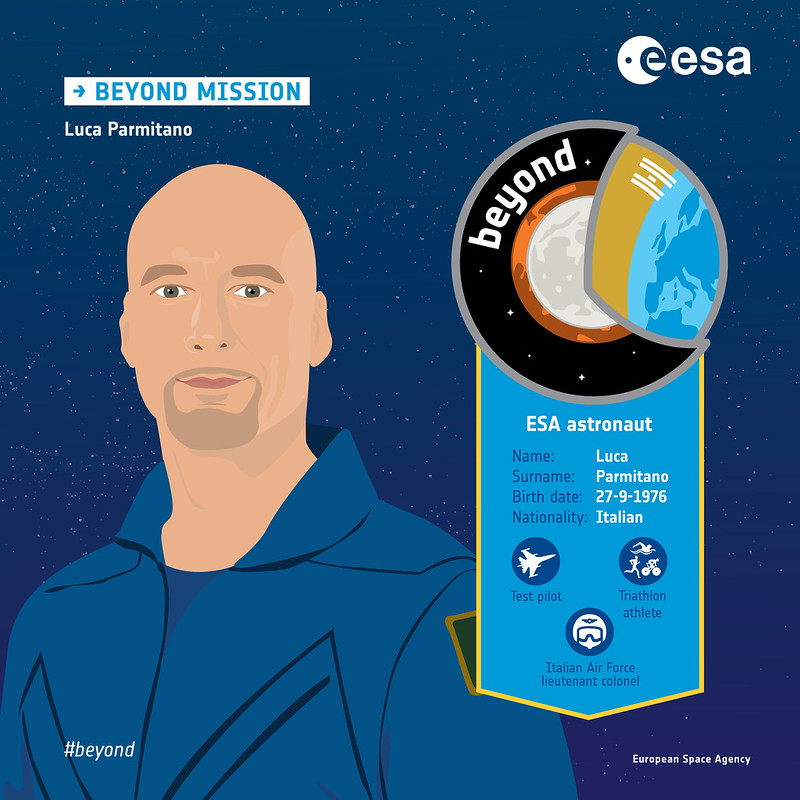 Beyond mission infographic