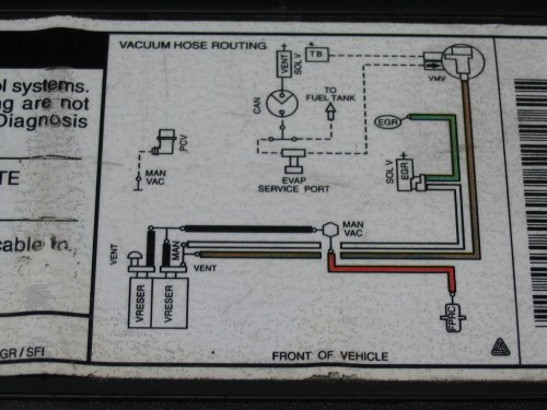 small resolution of 97 ford expedition vacuum hose routing diagram this can be flickr ford vacuum hose routing diagram