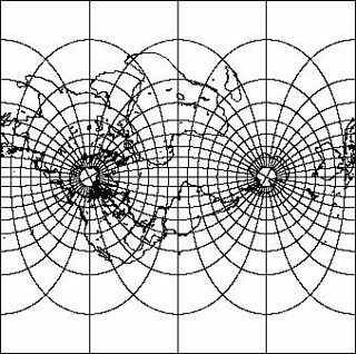 Proyecciones Cilíndricas~Proyección Universal Transversa M