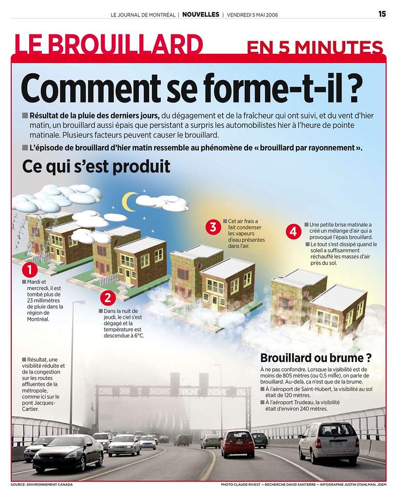 Comment Se Fait-il : comment, fait-il, Brouillard, Comment, Forme-t-il, Stahlmandesign, Flickr