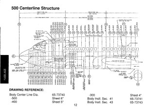Boeing 737500 Forward Fuselage Station DIagram | This is