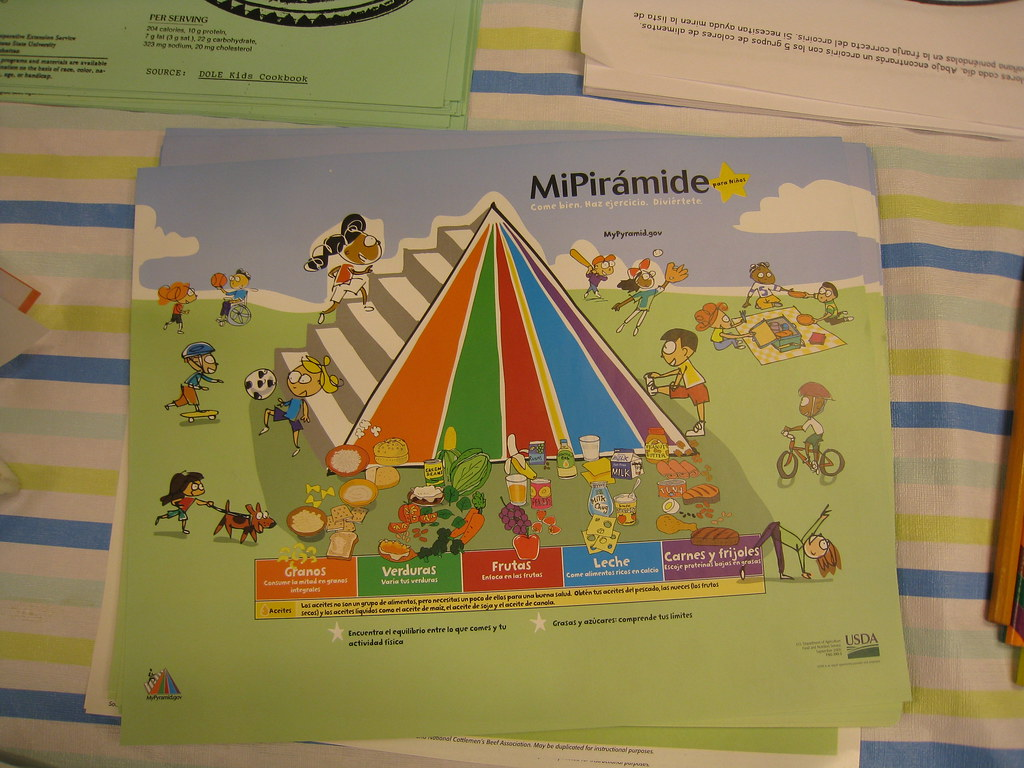 Mi Piramide The Food Pyramid In Spanish