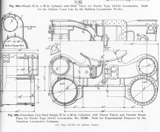From the Locomotive Dictionary Steam Locomotive Cylinder