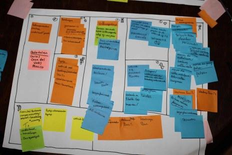 Digital Nomadz AUgust 2014 (Isla Holbox)