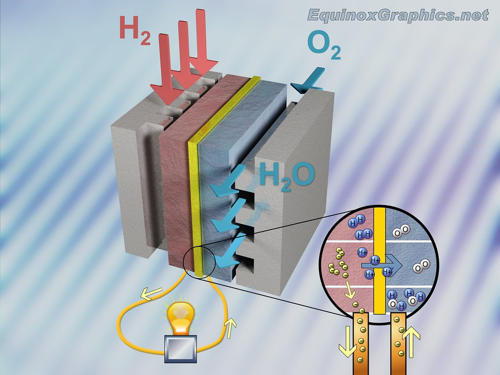 hight resolution of hydrogen fuel cell diagram