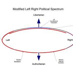 leftrightmodifiedspectrum by ryanmontiethgill leftrightmodifiedspectrum by ryanmontiethgill [ 1024 x 791 Pixel ]