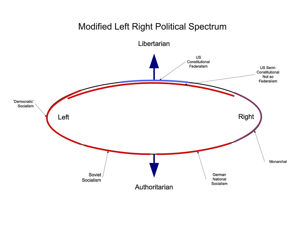 hight resolution of leftrightmodifiedspectrum by ryanmontiethgill leftrightmodifiedspectrum by ryanmontiethgill