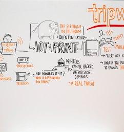tripwire diagram [ 2048 x 1383 Pixel ]