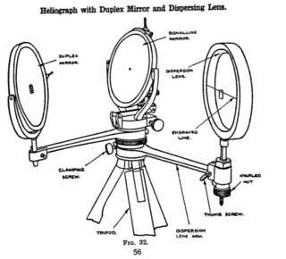 Heliograph with Duplex Mirror and Dispersing Lens