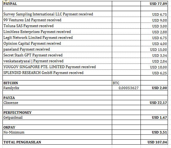 laporan-penghasilan-online-bulan-september-2017