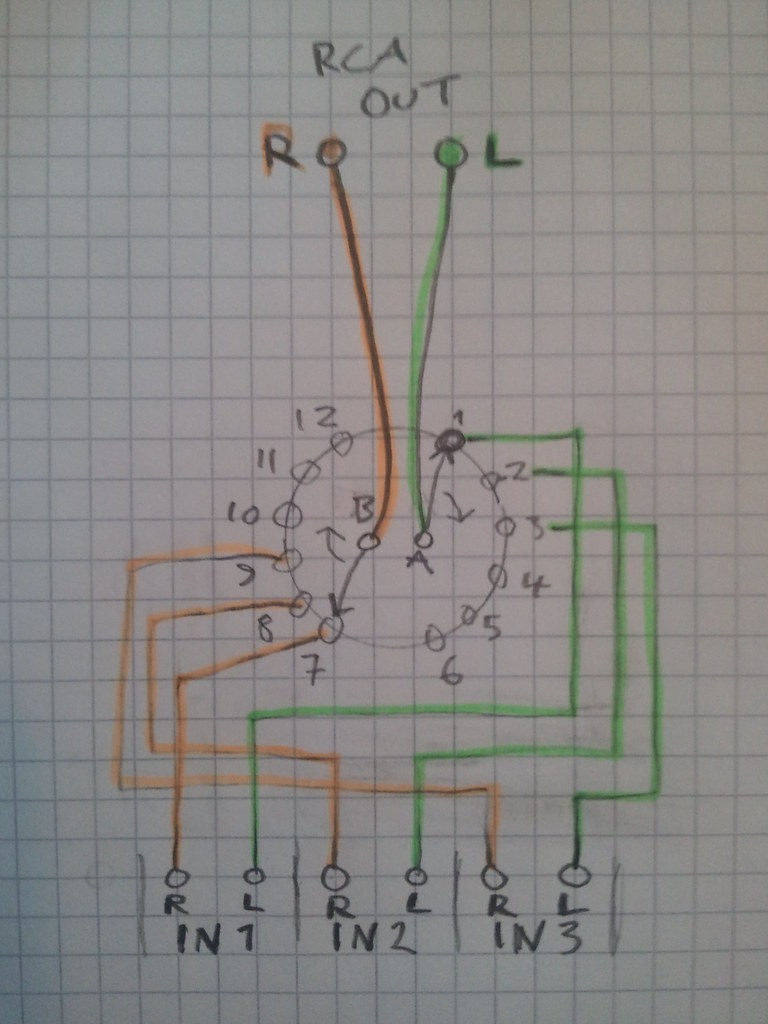 hight resolution of  rca switch schematic for mike by wstryder