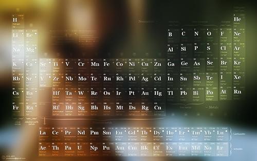 periodic table wallpaper download