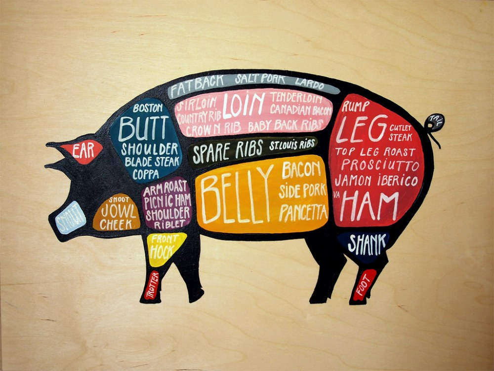 medium resolution of  use every part pig diagram by ilovedrywell