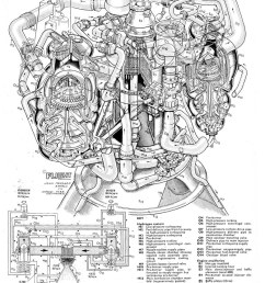 space shuttle main engine by subnutty [ 783 x 1024 Pixel ]