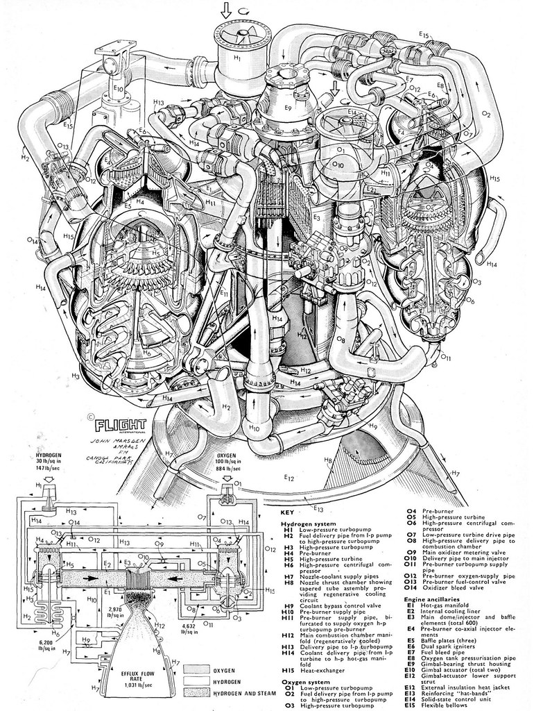 hight resolution of  space shuttle main engine by subnutty
