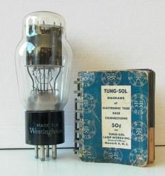 thegreatexperimentalaccount cute miniature book tube diagram reference 1946 by thegreatexperimentalaccount [ 1024 x 768 Pixel ]