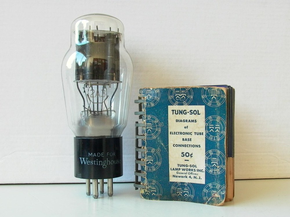 medium resolution of  thegreatexperimentalaccount cute miniature book tube diagram reference 1946 by thegreatexperimentalaccount