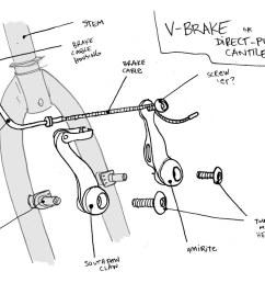 v brake diagram by addtadd [ 1024 x 791 Pixel ]