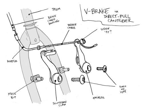 small resolution of  v brake diagram by addtadd