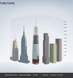 one world trade center 3d diagram update november 1st 2011 by otie [ 1023 x 774 Pixel ]