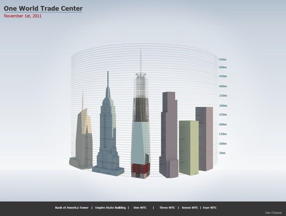 medium resolution of  one world trade center 3d diagram update november 1st 2011 by otie