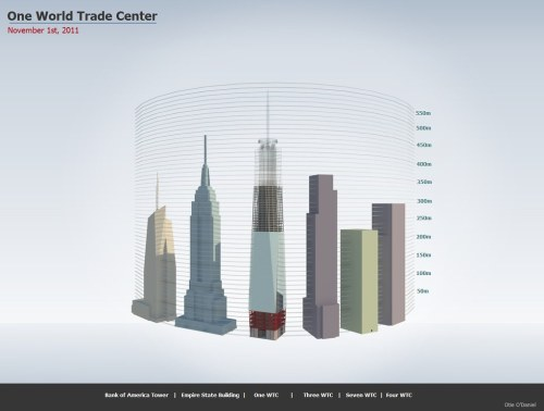 small resolution of  one world trade center 3d diagram update november 1st 2011 by otie