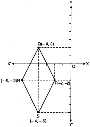 RBSE Solutions for Class 10 Maths Chapter 9 Co-ordinate Geometry Q.5.2