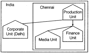 Informatics Practices Class 12 Important Questions Chapter 1 Computer Networking 34