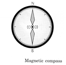 Fun with Magnets Class 6 Notes Science Chapter 13 5