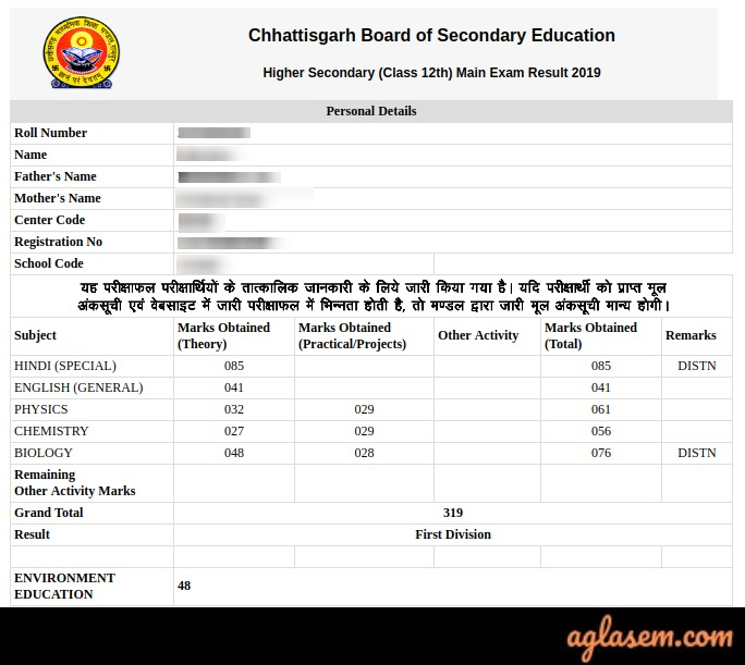 CGBSE 12th Name Wise Result 2019