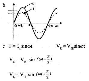 Plus Two Physics Chapter Wise Previous Questions Chapter 7 Alternating Current 1